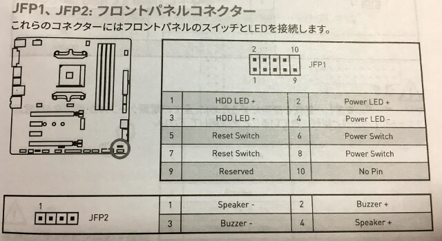 B350M MORTARのフロントパネルコネクタ説明書