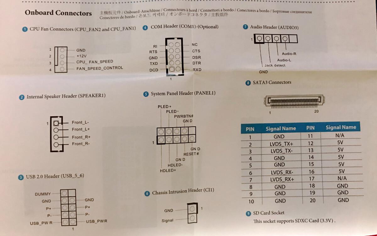 deskminiのマザーボードのコネクタ説明