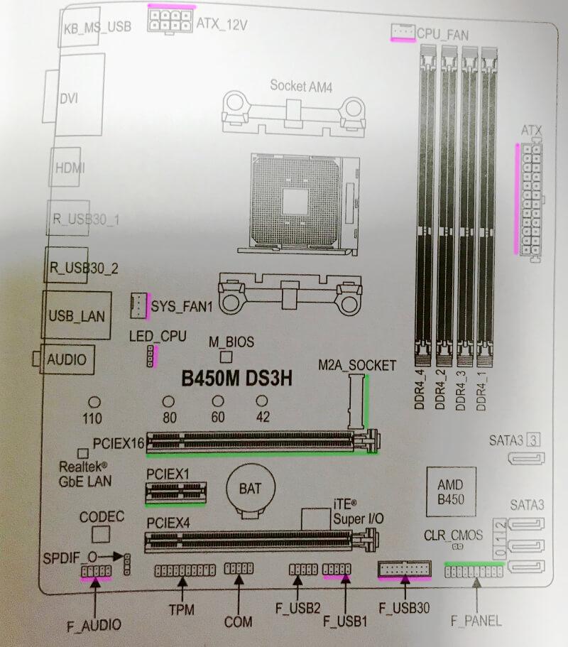 B450M-DS3Hのケーブル接続図